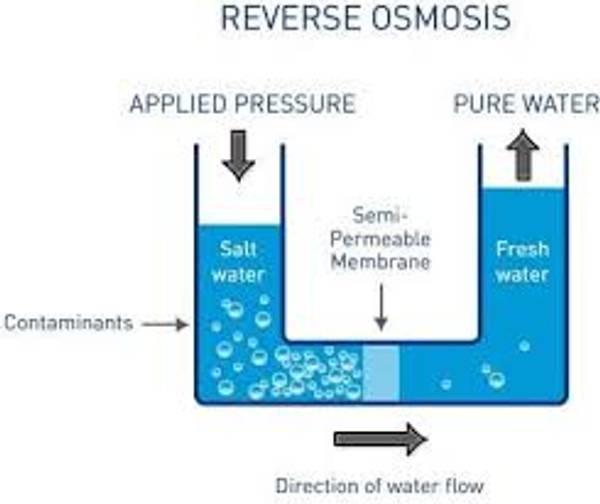 Bilde av osmose vann  pr liter